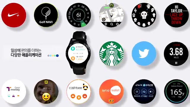 IS WEARABLE TECHNOLOGY A FUTURE TREND?