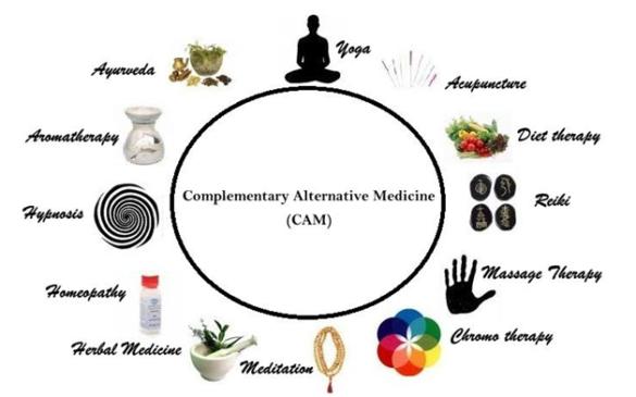 Why Not study Holistic medicineto open Alternative Medicine Centre? 2