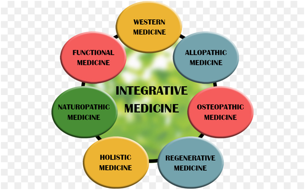 Why Not study Holistic medicine to open Alternative Medicine Centre? 1