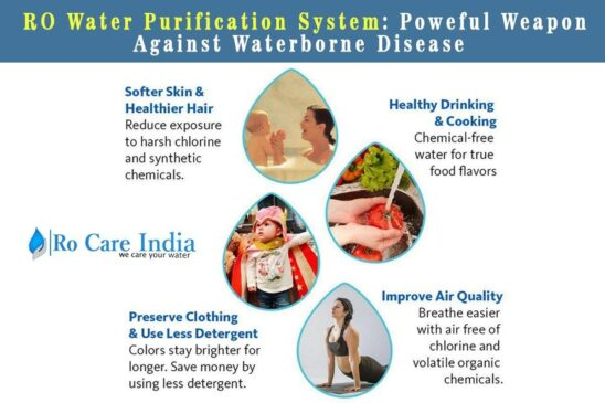 Get Good Health With The Best RO Water Purifier 1