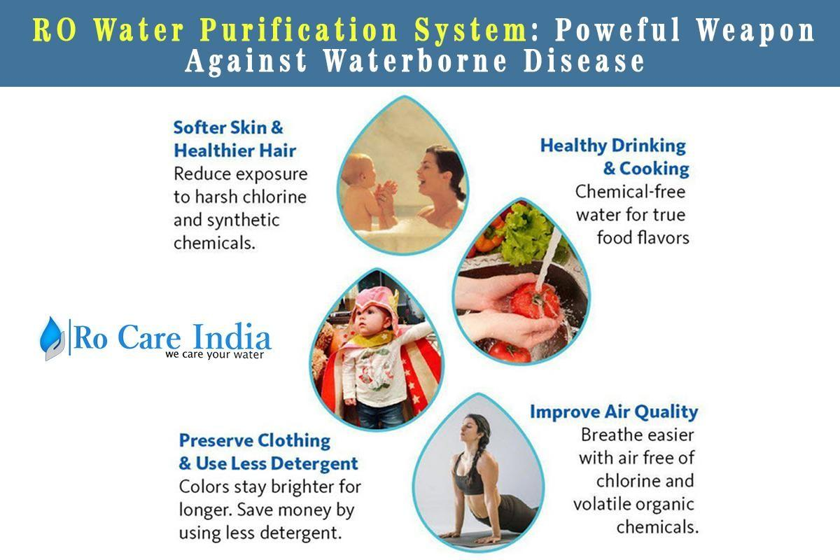 Get Good Health With The Best RO Water Purifier