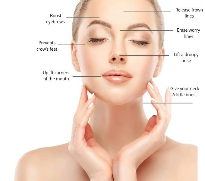 Benefits of BOTOX treatments