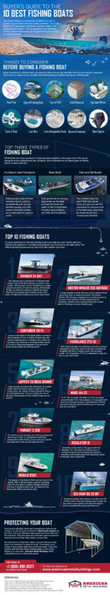 Buyer's Guide to the 10 Best Fishing Boats 1