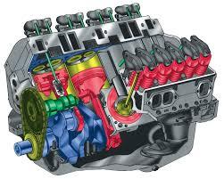 Advantages of utilized engine 1
